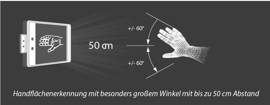 Handflächenerkennung